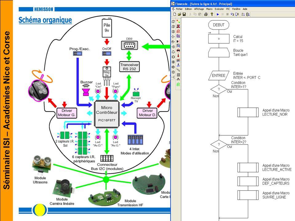 Robot Hémisson. Botstudio Programmation via RS232 Automgen 7 Langage C
