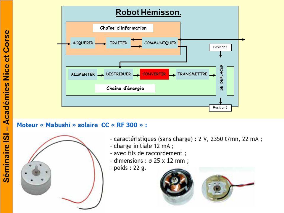 Robot Hémisson. Chaîne d'information Chaîne d'énergie ACQUERIR TRAITER