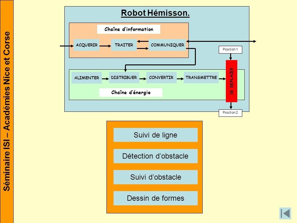 Robot Hémisson. Suivi de ligne Détection d'obstacle Suivi d'obstacle