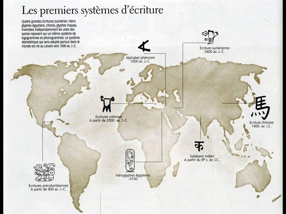 L'écriture est née vers 3300 av JC en Mésopotamie mais de nombreux autres systèmes d'écriture naissent à cette époque ou plus tard.