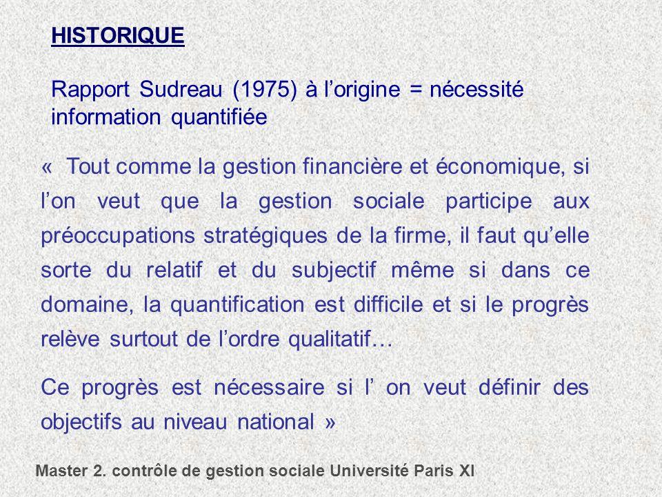 HISTORIQUE Rapport Sudreau (1975) à l'origine = nécessité information quantifiée