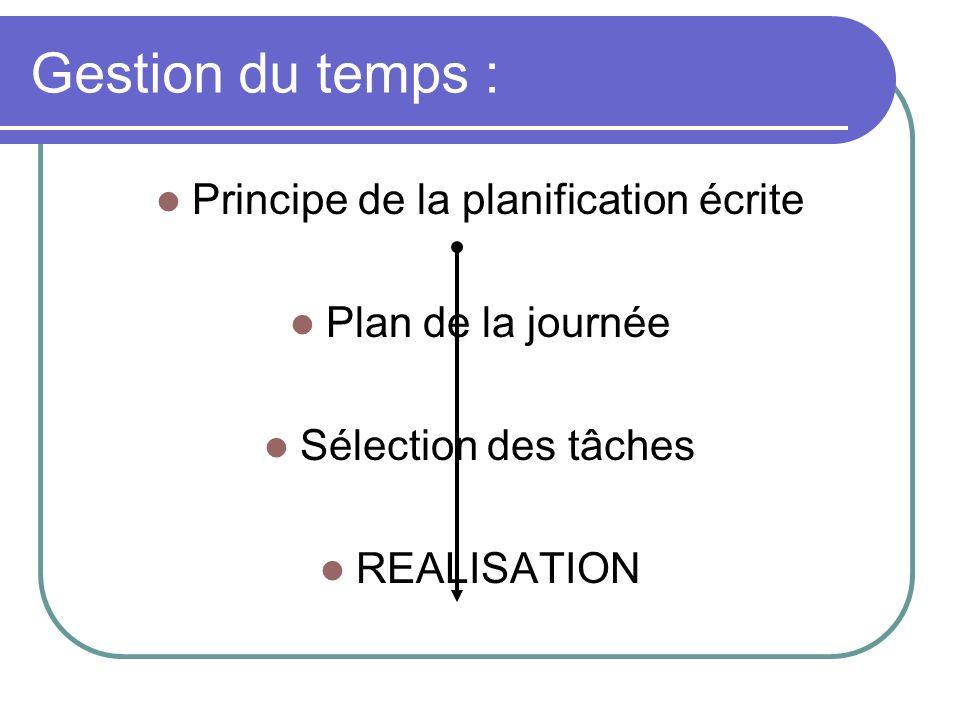 Principe de la planification écrite