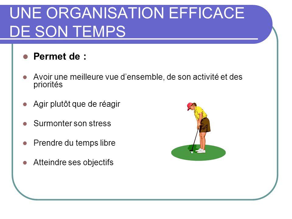 UNE ORGANISATION EFFICACE DE SON TEMPS
