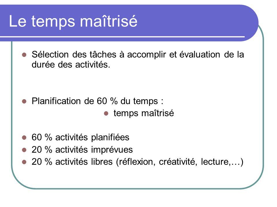 Le temps maîtrisé Sélection des tâches à accomplir et évaluation de la durée des activités. Planification de 60 % du temps :