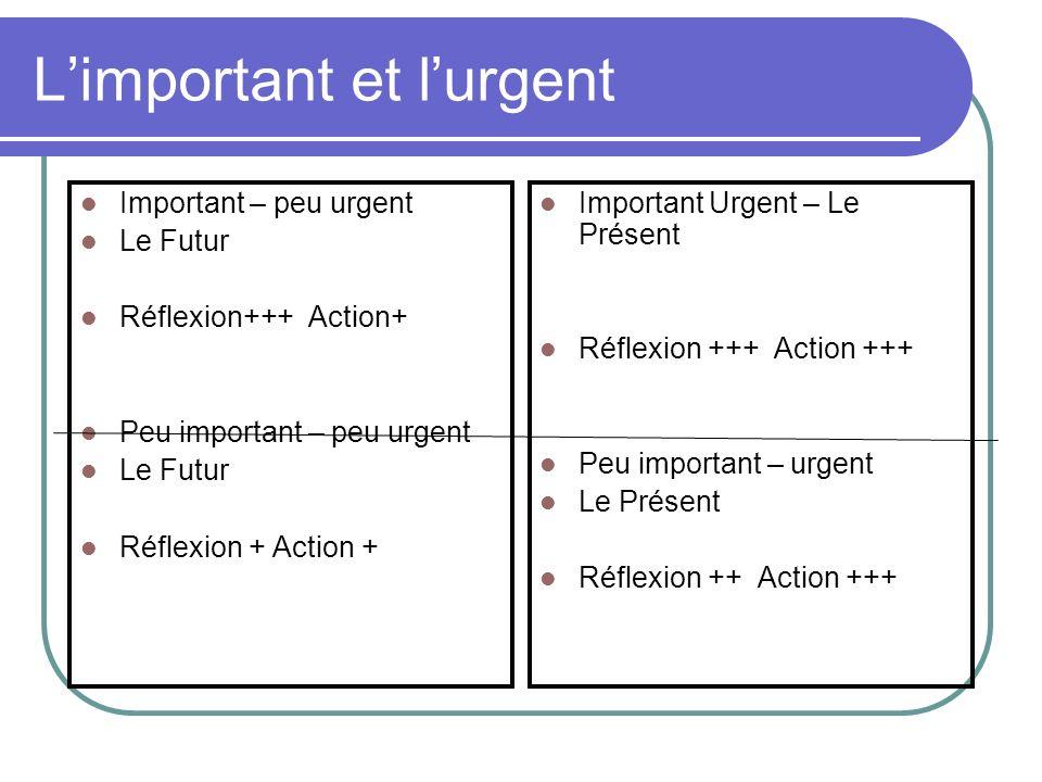 L'important et l'urgent