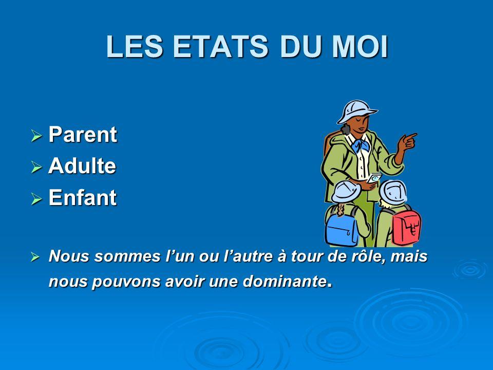 LES ETATS DU MOI Parent Adulte Enfant