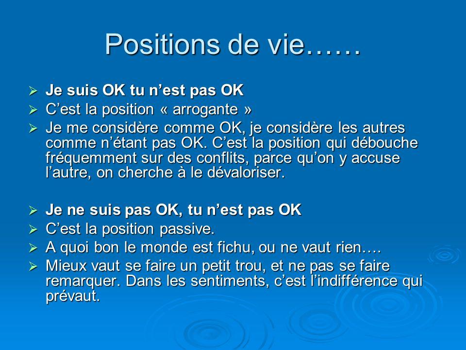 Positions de vie…… Je suis OK tu n'est pas OK