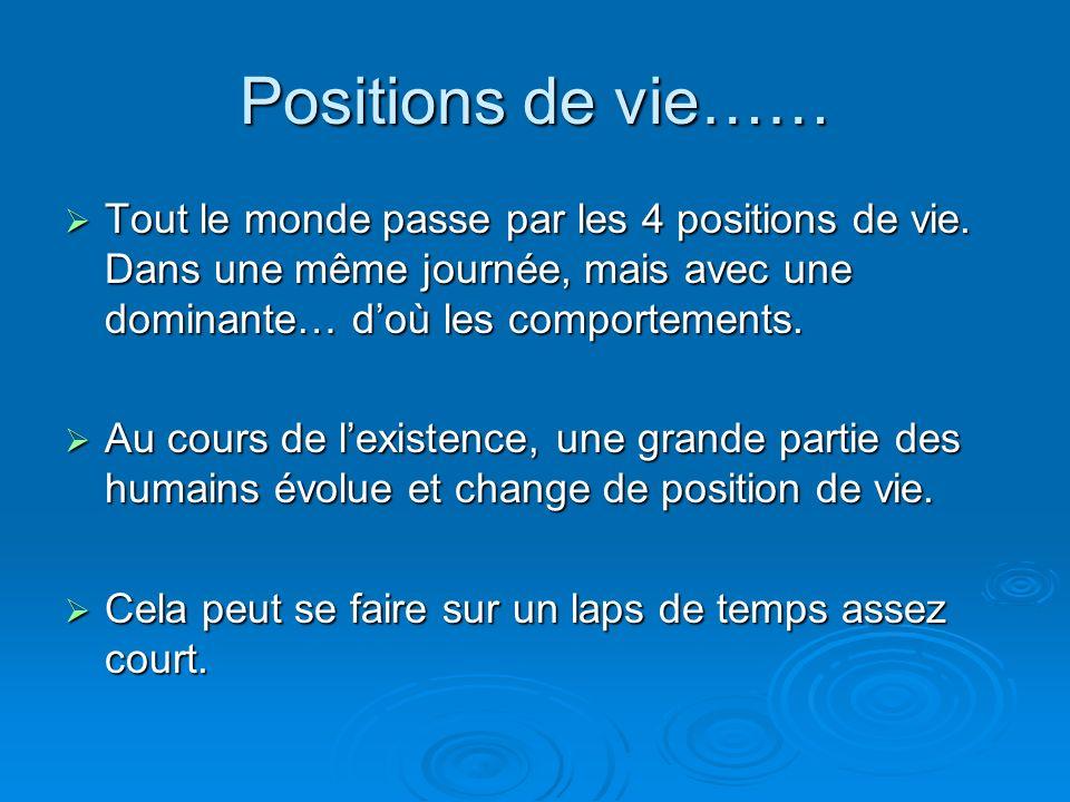 Positions de vie…… Tout le monde passe par les 4 positions de vie. Dans une même journée, mais avec une dominante… d'où les comportements.
