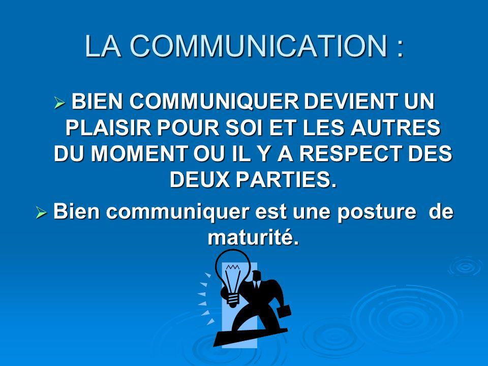 Bien communiquer est une posture de maturité.