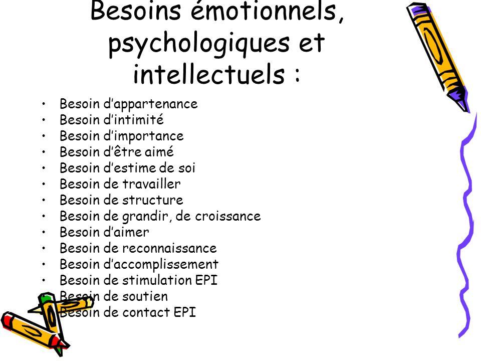 Besoins émotionnels, psychologiques et intellectuels :