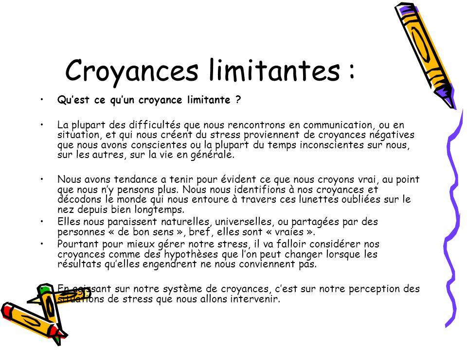 Croyances limitantes :
