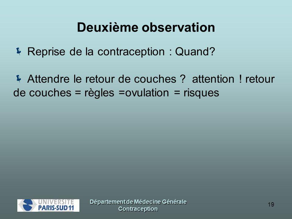 Contraception f minine aux diff rents ages de la vie ppt t l charger - Retour de couche symptome ...