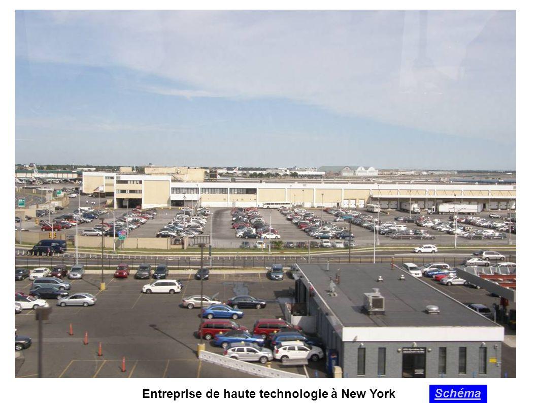 Entreprise de haute technologie à New York