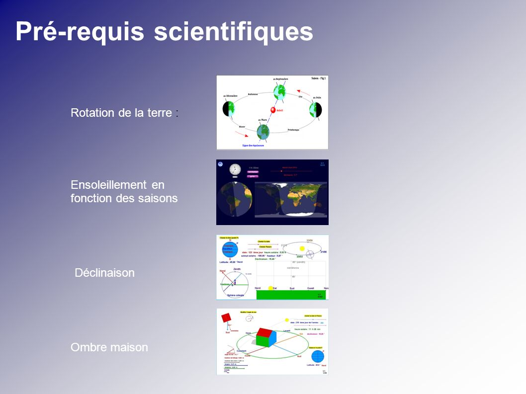 Pré-requis scientifiques