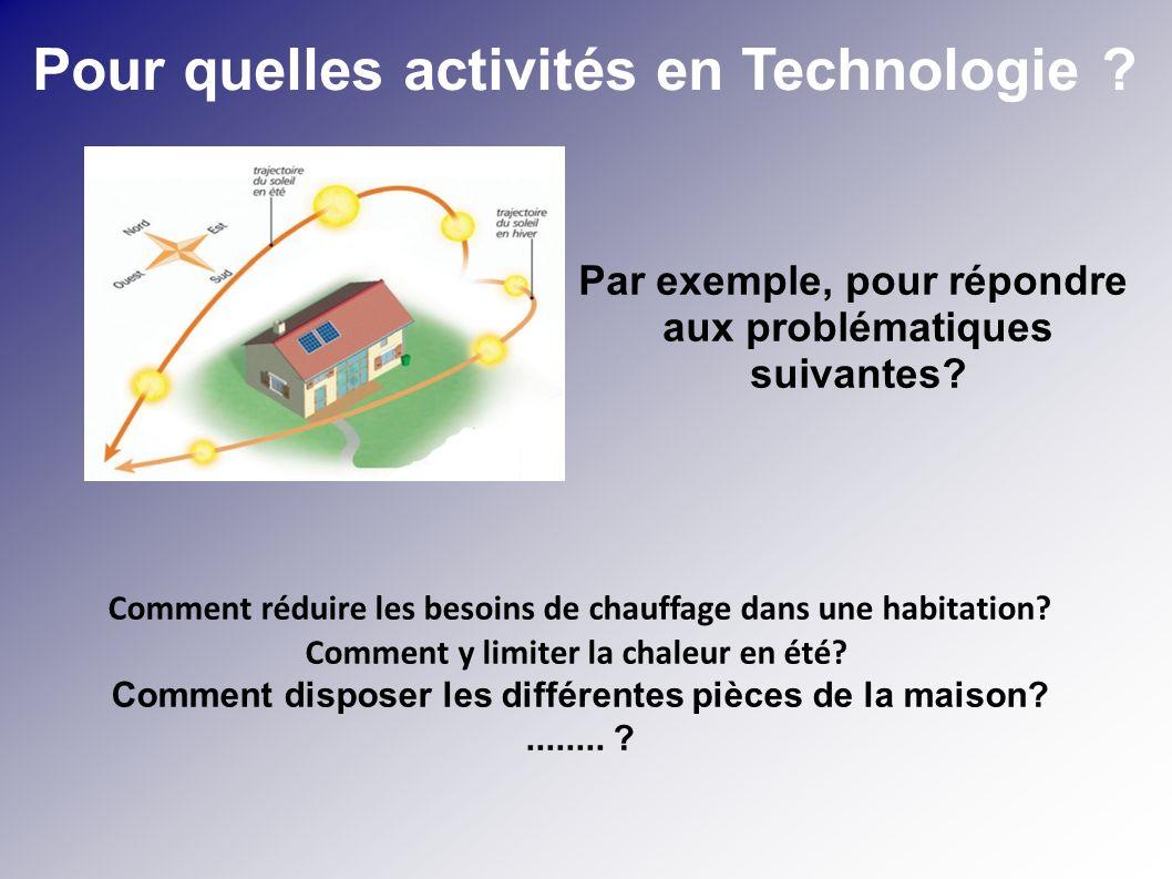 Pour quelles activités en Technologie