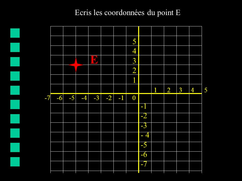 Ecris les coordonnées du point E
