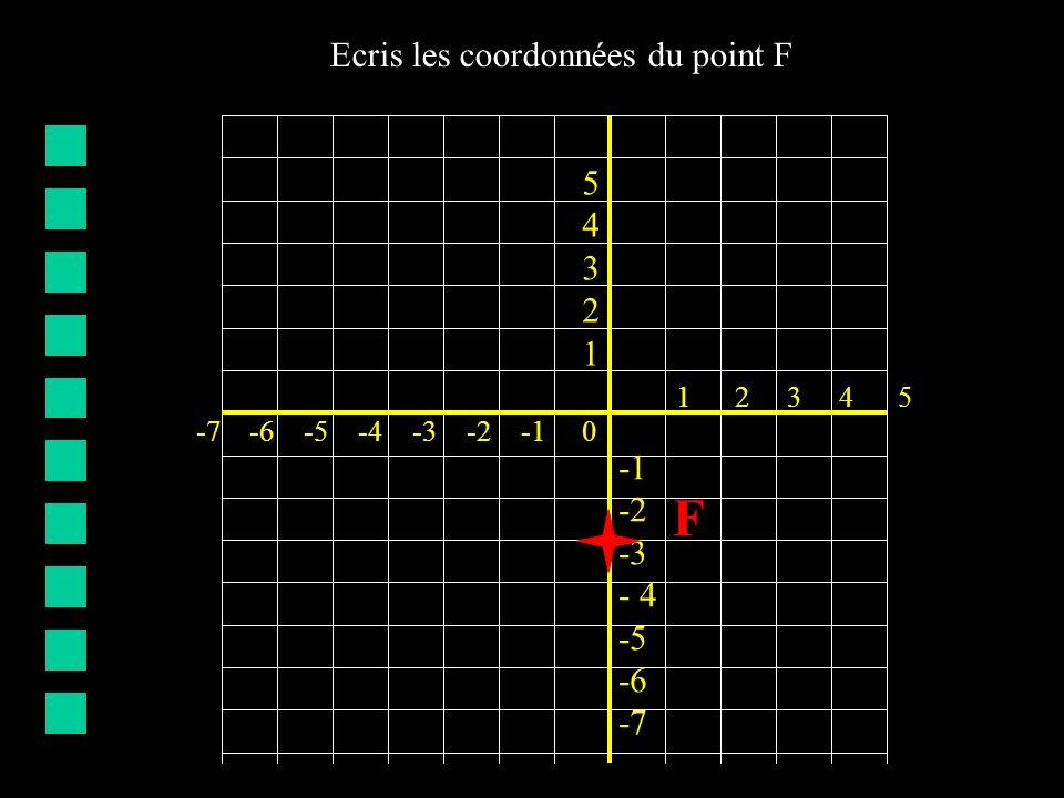 Ecris les coordonnées du point F