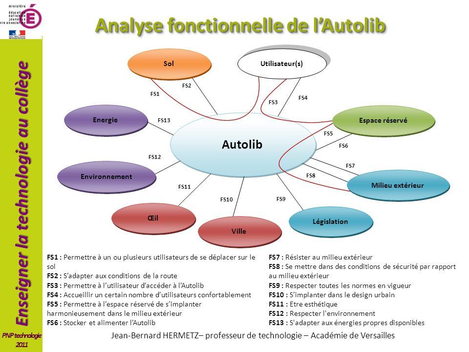 Analyse fonctionnelle de l'Autolib