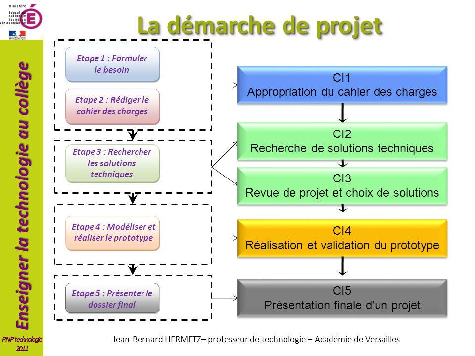 La démarche de projet CI1 Appropriation du cahier des charges CI2