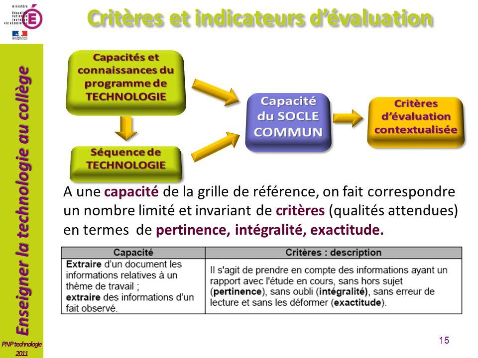 Critères et indicateurs d'évaluation