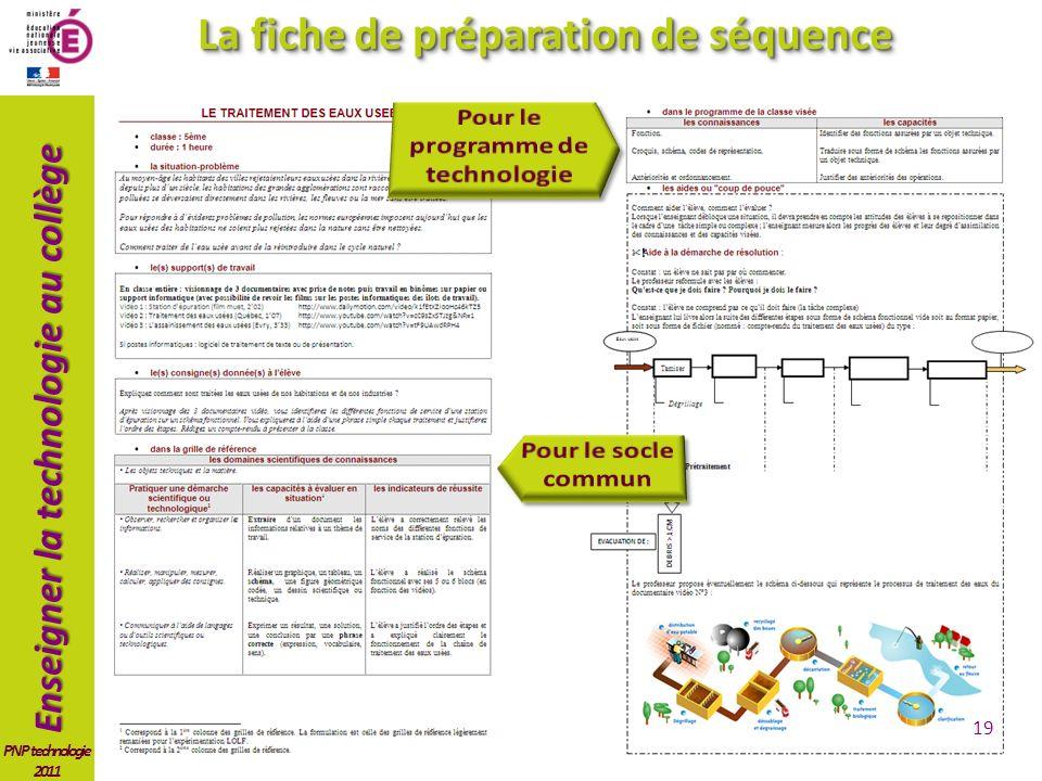 La fiche de préparation de séquence Pour le programme de technologie