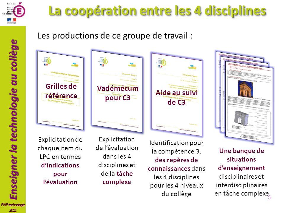 La coopération entre les 4 disciplines