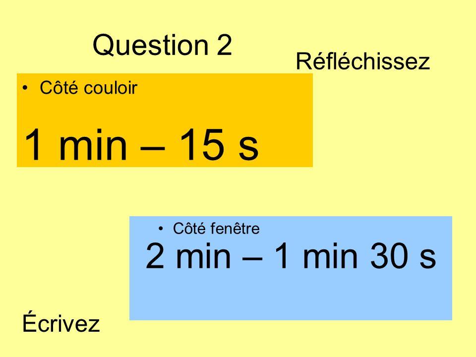 1 min – 15 s 2 min – 1 min 30 s Question 2 Réfléchissez Écrivez