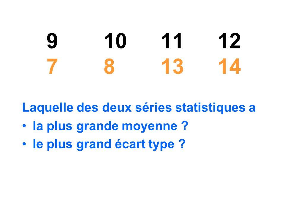 9 10 11 12 7 8 13 14 Laquelle des deux séries statistiques a