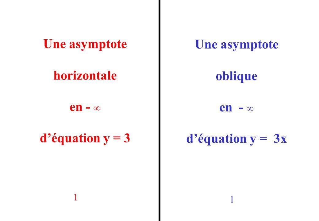 Une asymptote Une asymptote horizontale oblique en - ∞ en - ∞