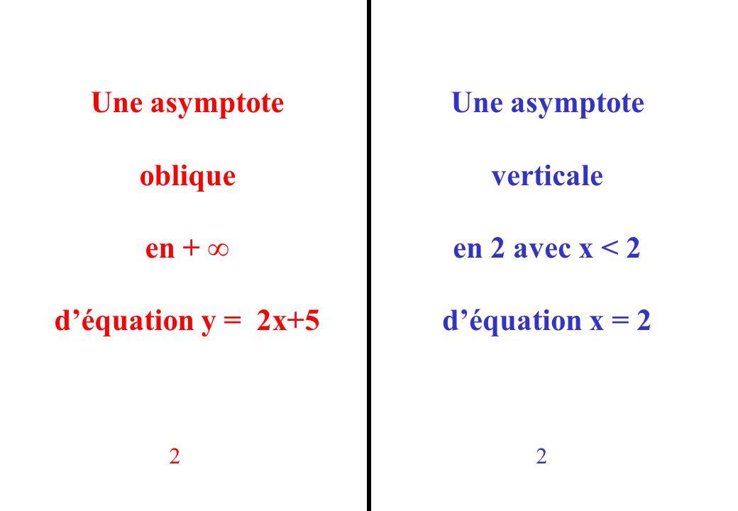 Une asymptote oblique en + ∞ d'équation y = 2x+5 Une asymptote