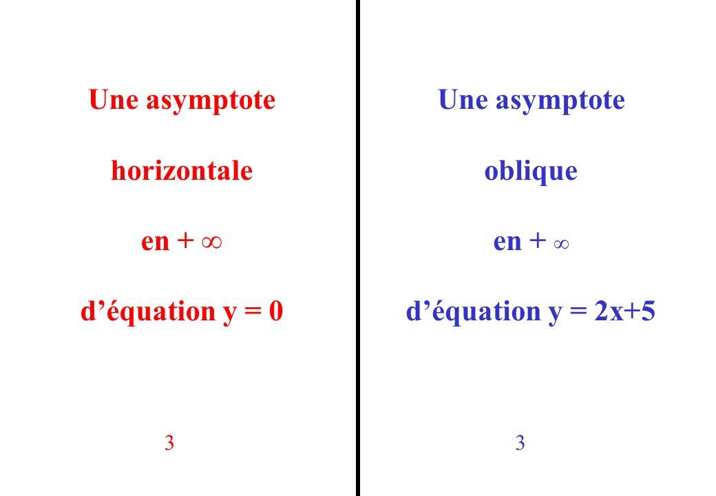 Une asymptote horizontale en + ∞ d'équation y = 0 Une asymptote