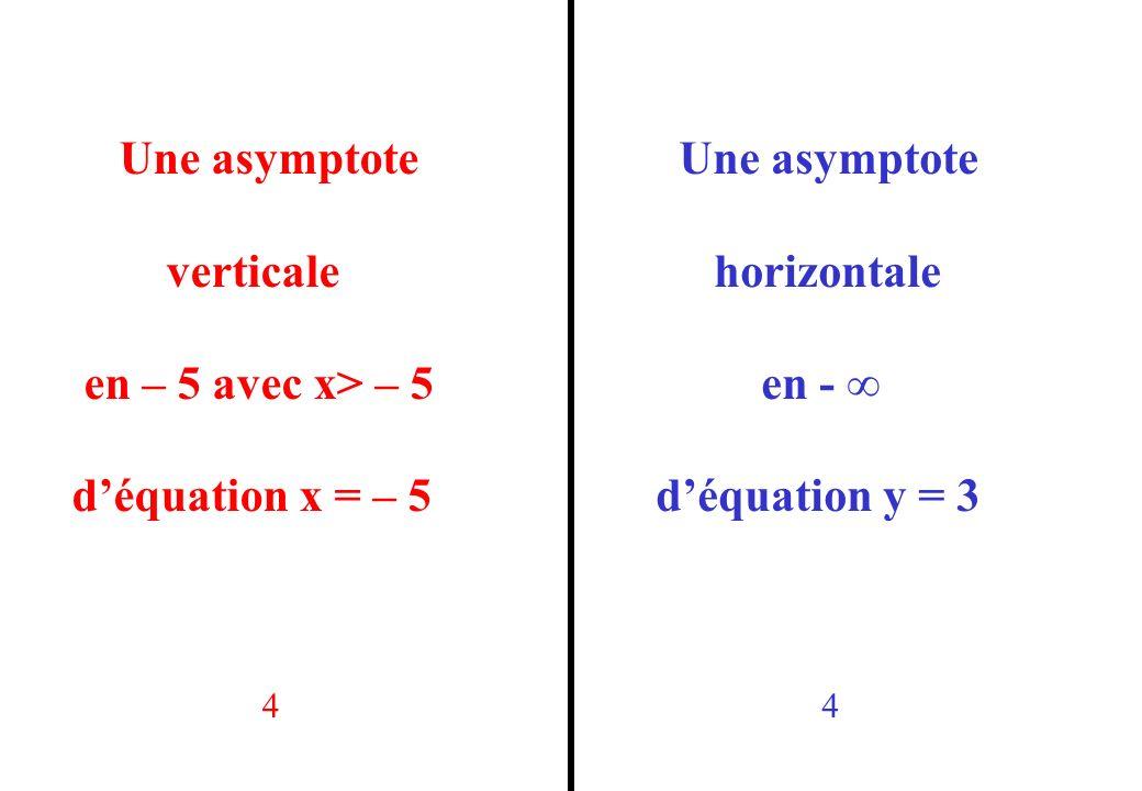 Une asymptote verticale en – 5 avec x> – 5 d'équation x = – 5
