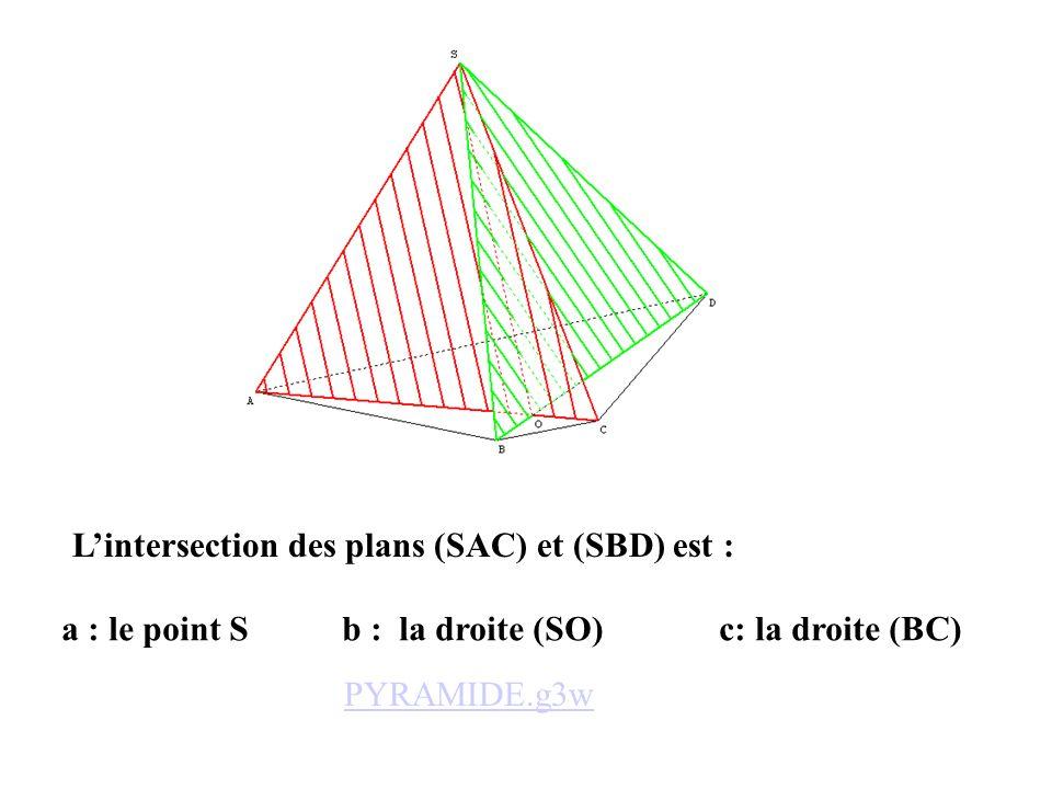 L'intersection des plans (SAC) et (SBD) est :