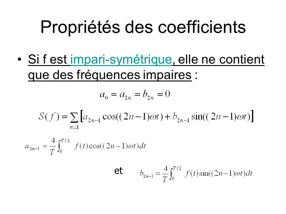 Propriétés des coefficients