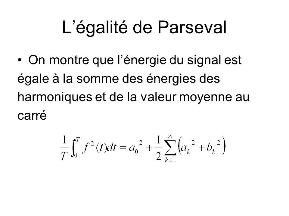 L'égalité de Parseval On montre que l'énergie du signal est