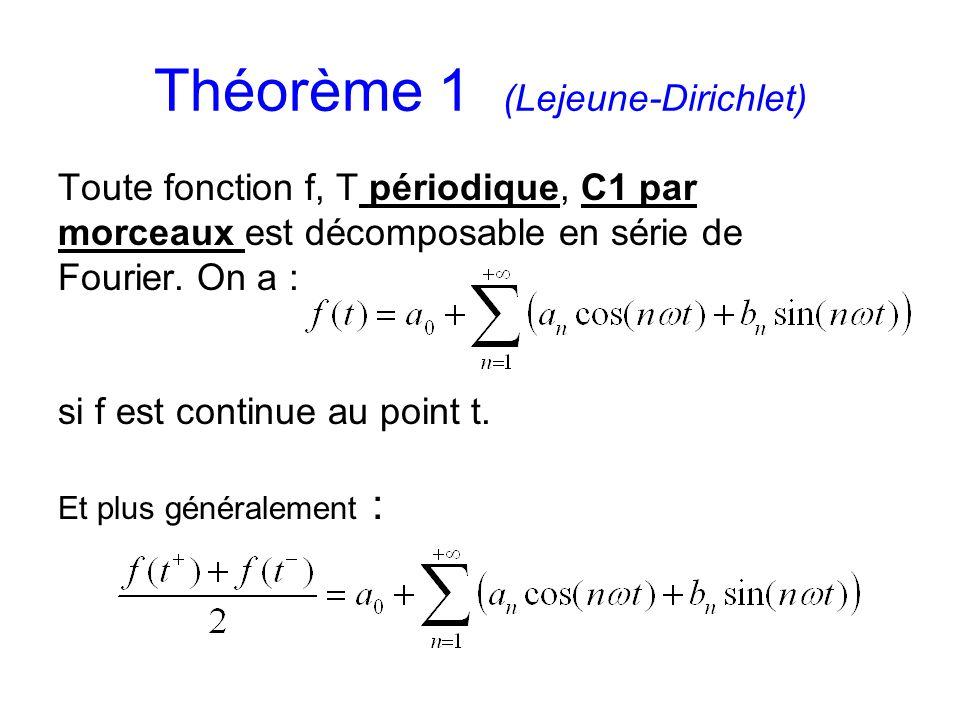 Théorème 1 (Lejeune-Dirichlet)