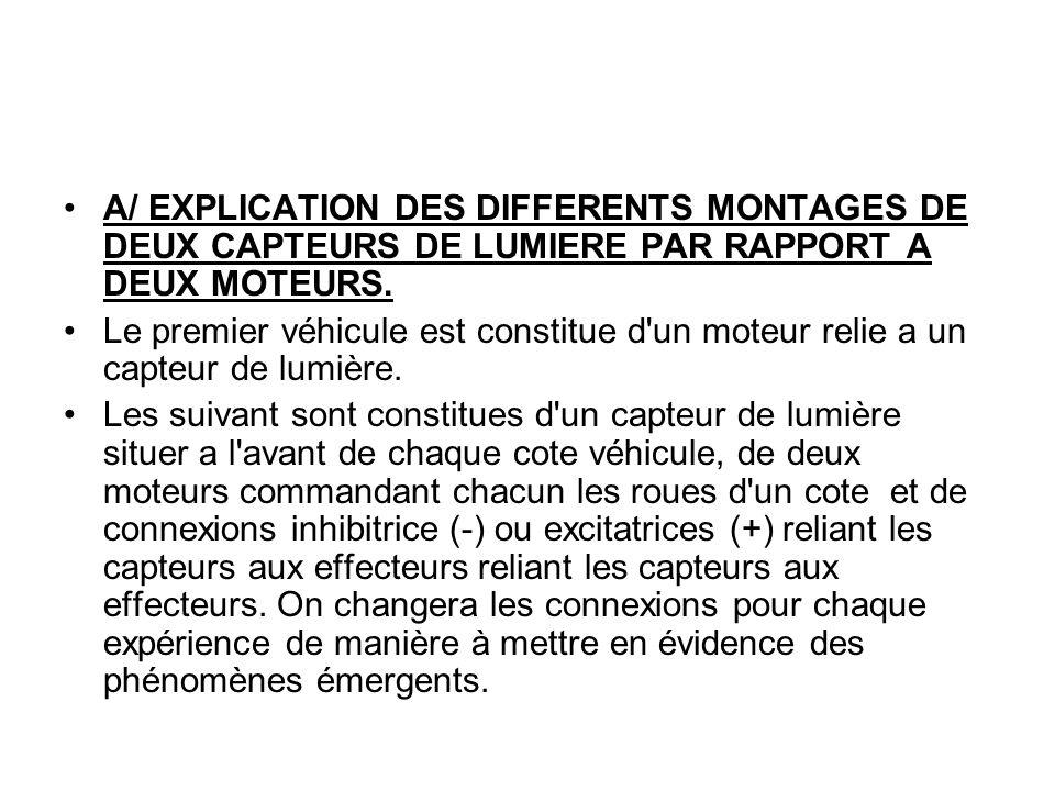 A/ EXPLICATION DES DIFFERENTS MONTAGES DE DEUX CAPTEURS DE LUMIERE PAR RAPPORT A DEUX MOTEURS.