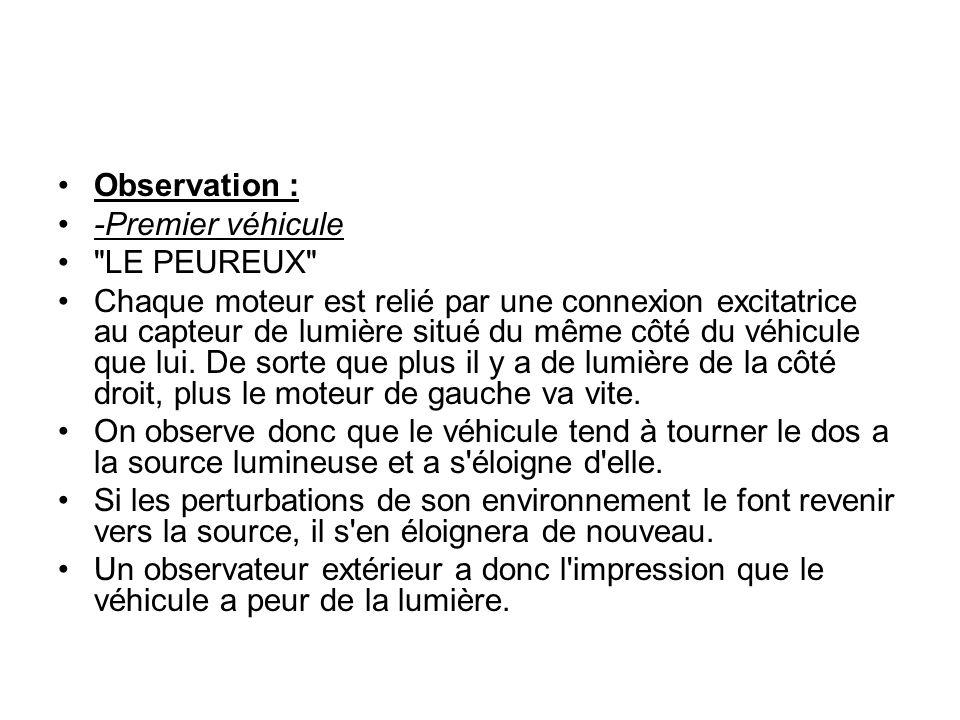 Observation : -Premier véhicule. LE PEUREUX