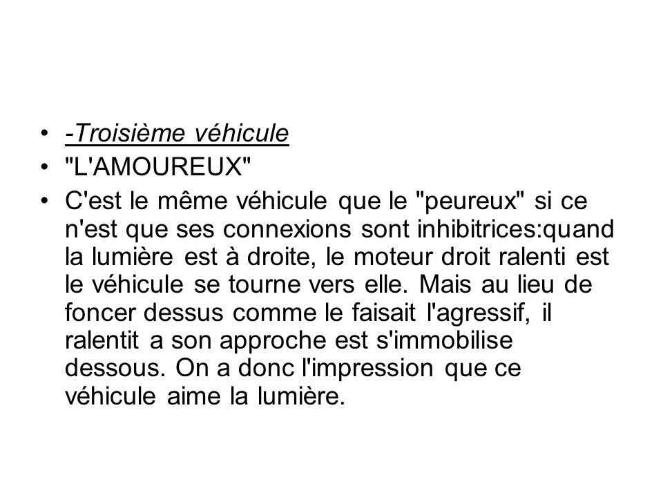 -Troisième véhicule L AMOUREUX