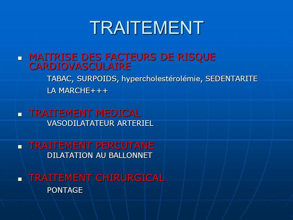 TRAITEMENT MAITRISE DES FACTEURS DE RISQUE CARDIOVASCULAIRE