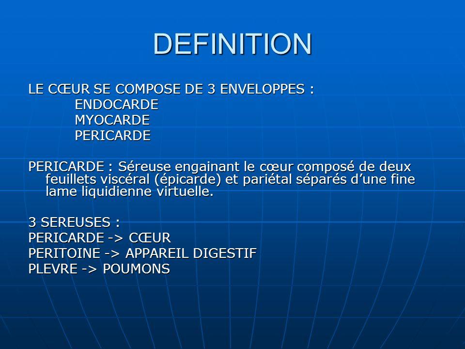 DEFINITION LE CŒUR SE COMPOSE DE 3 ENVELOPPES : ENDOCARDE MYOCARDE