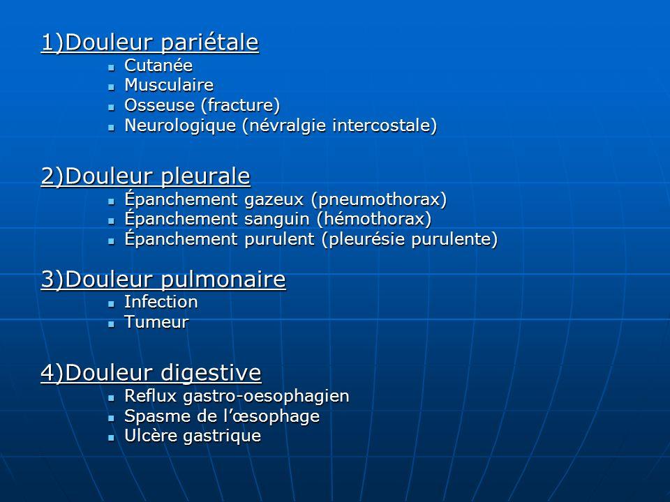 1)Douleur pariétale 2)Douleur pleurale 3)Douleur pulmonaire