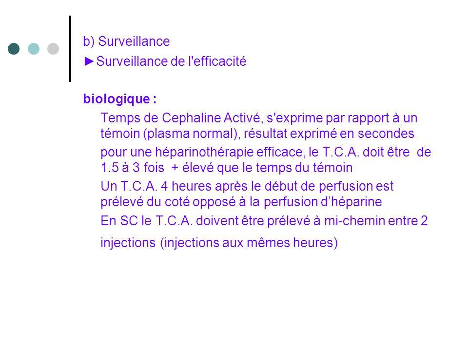 b) Surveillance ►Surveillance de l efficacité. biologique :