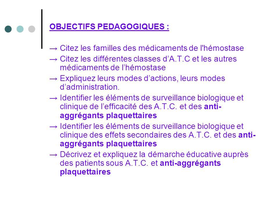 OBJECTIFS PEDAGOGIQUES :