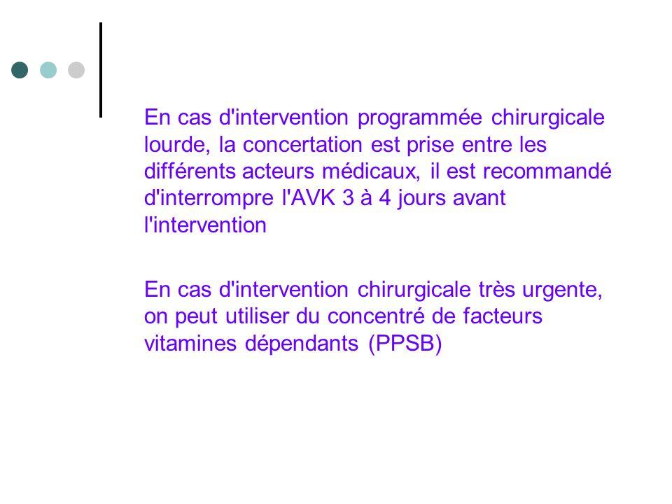 En cas d intervention programmée chirurgicale lourde, la concertation est prise entre les différents acteurs médicaux, il est recommandé d interrompre l AVK 3 à 4 jours avant l intervention