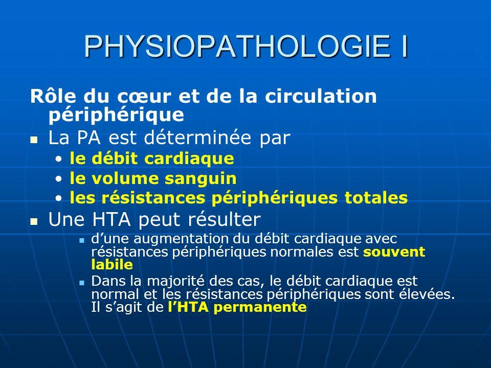 PHYSIOPATHOLOGIE I Rôle du cœur et de la circulation périphérique
