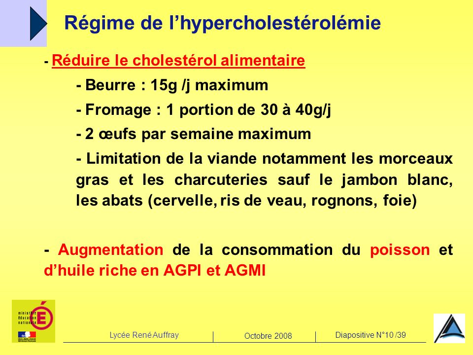 Régime de l'hypercholestérolémie
