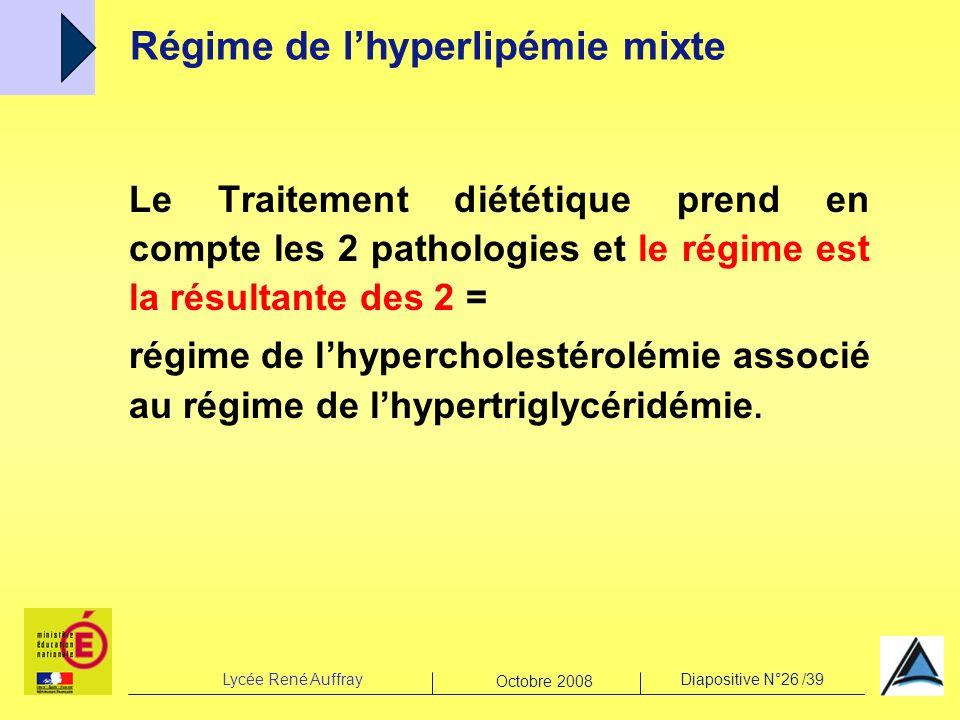 Régime de l'hyperlipémie mixte