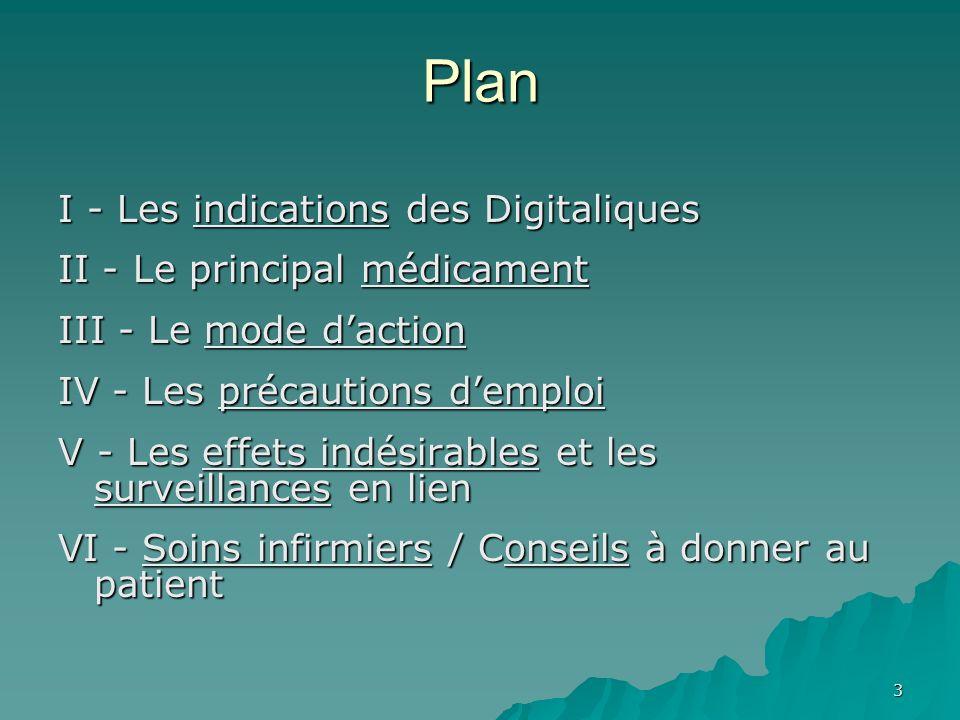 Plan I - Les indications des Digitaliques II - Le principal médicament