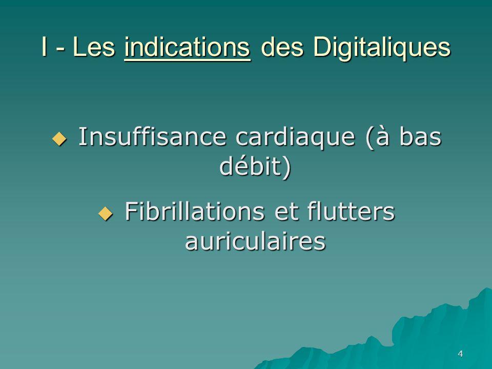 I - Les indications des Digitaliques